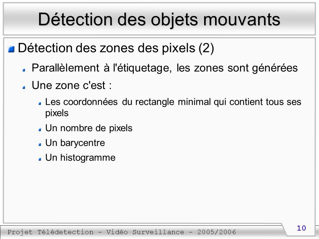 Projet Télédetection - Vidéo Surveillance - 2005/2006 10 Détection des objets mouvants Détection des zones des pixels (2) Parallèlement à l'étiquetage