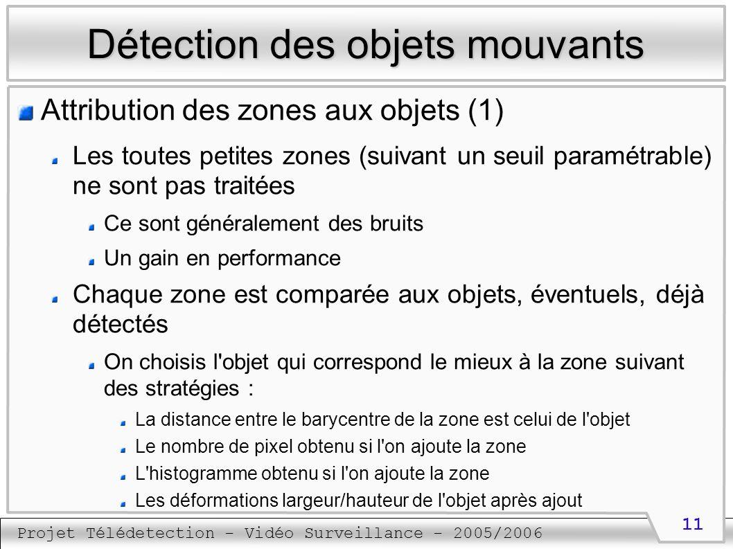 Projet Télédetection - Vidéo Surveillance - 2005/2006 11 Détection des objets mouvants Attribution des zones aux objets (1) Les toutes petites zones (