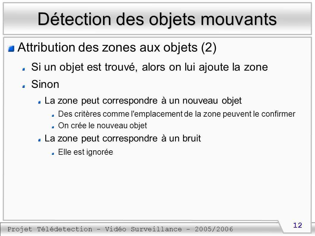 Projet Télédetection - Vidéo Surveillance - 2005/2006 12 Détection des objets mouvants Attribution des zones aux objets (2) Si un objet est trouvé, al