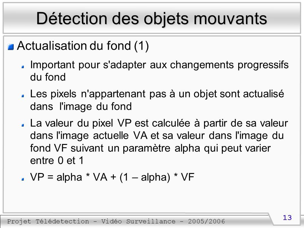 Projet Télédetection - Vidéo Surveillance - 2005/2006 13 Détection des objets mouvants Actualisation du fond (1) Important pour s'adapter aux changeme