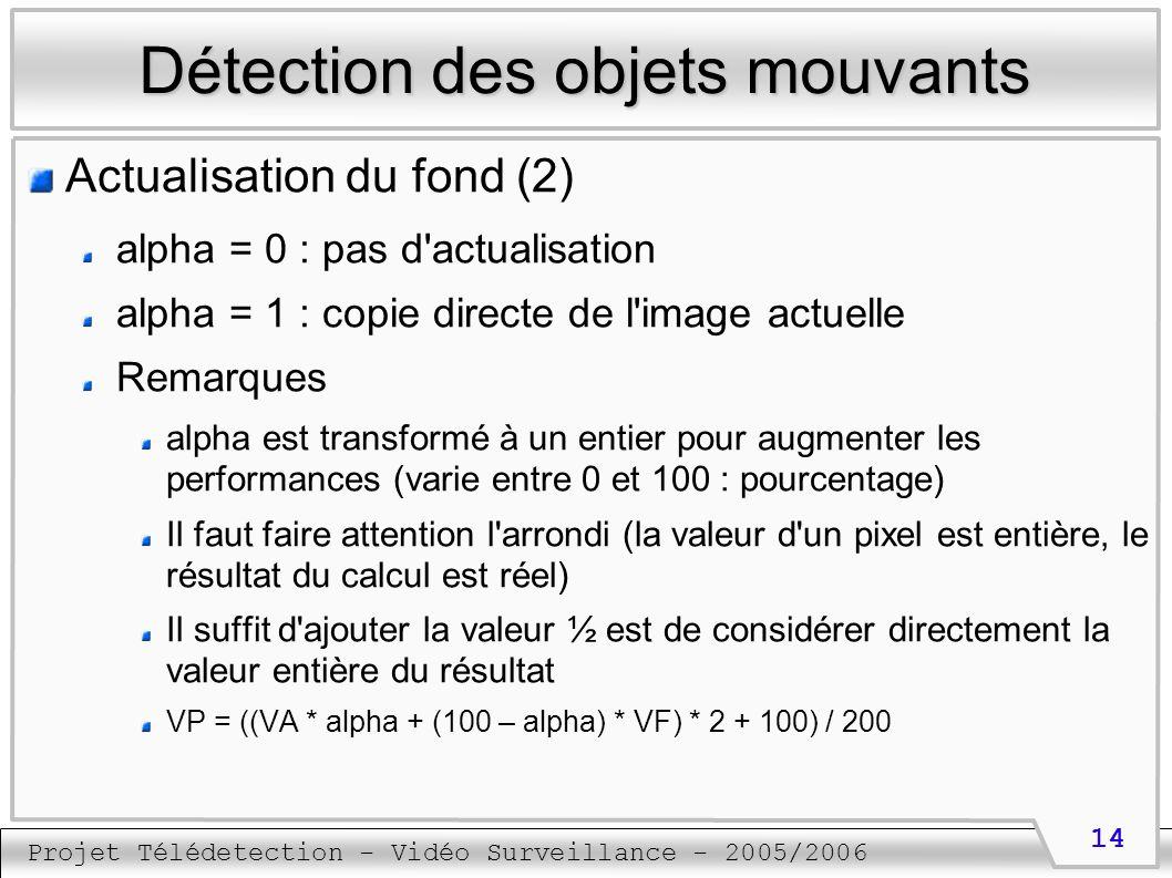 Projet Télédetection - Vidéo Surveillance - 2005/2006 14 Détection des objets mouvants Actualisation du fond (2) alpha = 0 : pas d'actualisation alpha