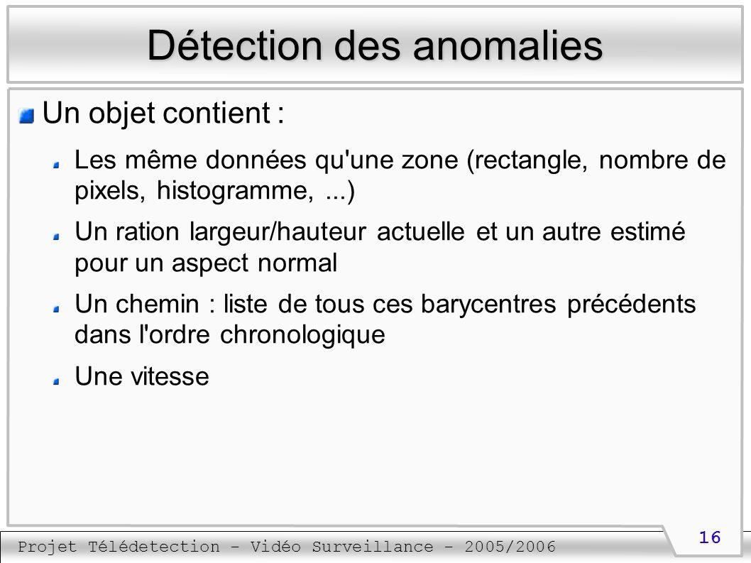 Projet Télédetection - Vidéo Surveillance - 2005/2006 16 Détection des anomalies Un objet contient : Les même données qu'une zone (rectangle, nombre d