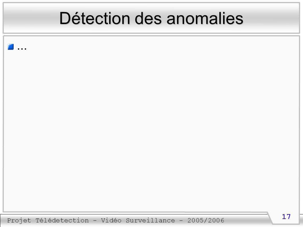 Projet Télédetection - Vidéo Surveillance - 2005/2006 17 Détection des anomalies...