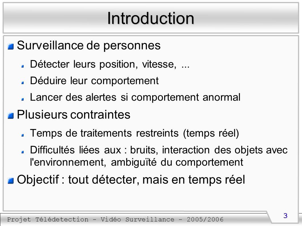 Projet Télédetection - Vidéo Surveillance - 2005/2006 3 Introduction Surveillance de personnes Détecter leurs position, vitesse,... Déduire leur compo