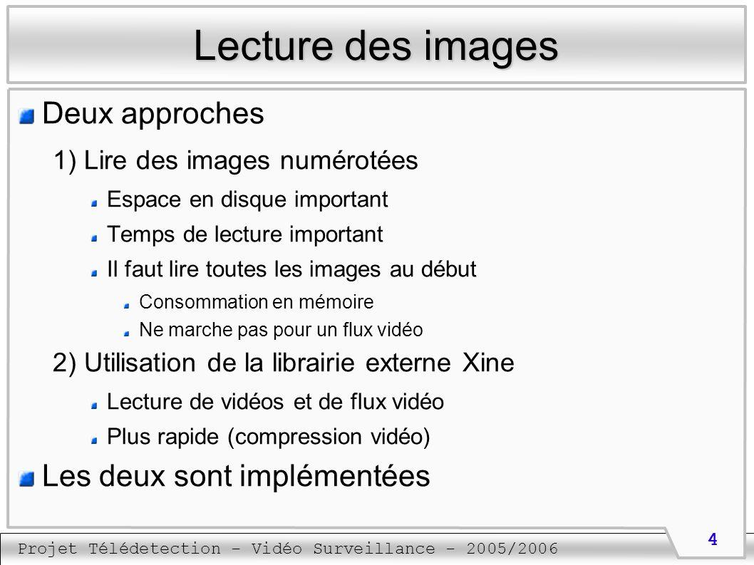Projet Télédetection - Vidéo Surveillance - 2005/2006 15 Détection des objets mouvants Module détecteur Initialisation avec la première image (fond) Image suivante Soustraction du fond Fond, Image suiv.