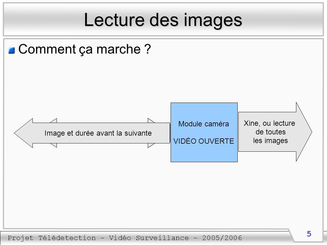 Projet Télédetection - Vidéo Surveillance - 2005/2006 5 Lecture des images Comment ça marche ? Module caméra Xine, ou lecture de toutes les images Ouv