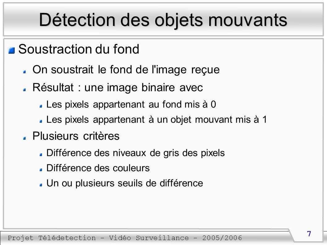 Projet Télédetection - Vidéo Surveillance - 2005/2006 8 Détection des objets mouvants Solutions évitées par soucis de performances Pas de pré-traitements avec des filtres car : Utilisation de réels (au niveau pixel) Parcours des images Parcours des voisins de chaque pixel pas de traitements de l image binaire avec des Morphomats car : Plusieurs parcours de l image Parcours des voisins de chaque pixel Notre solution Pas de calculs lourds au niveau pixel, mais à un plus haut niveau, celui de zones de pixels