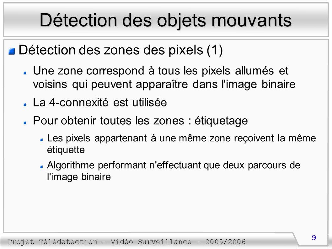 Projet Télédetection - Vidéo Surveillance - 2005/2006 9 Détection des objets mouvants Détection des zones des pixels (1) Une zone correspond à tous le