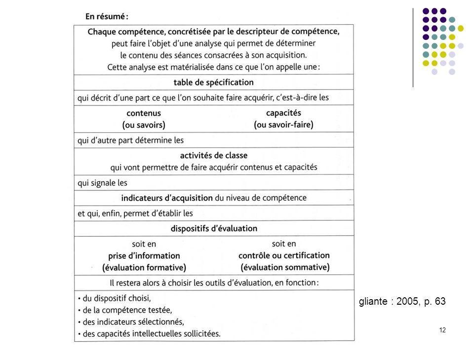 12 Tagliante : 2005, p. 63