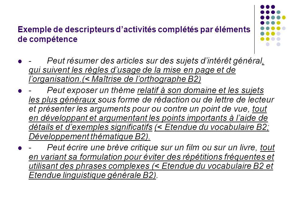 Exemple de descripteurs d'activités complétés par éléments de compétence -Peut résumer des articles sur des sujets d'intérêt général, qui suivent les