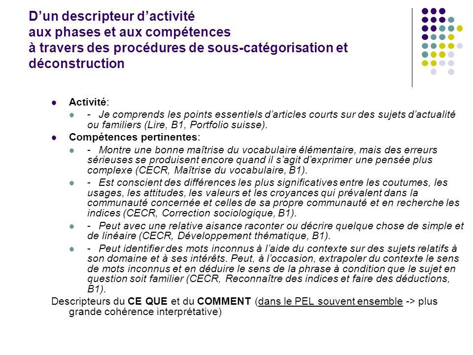 D'un descripteur d'activité aux phases et aux compétences à travers des procédures de sous-catégorisation et déconstruction Activité: -Je comprends le