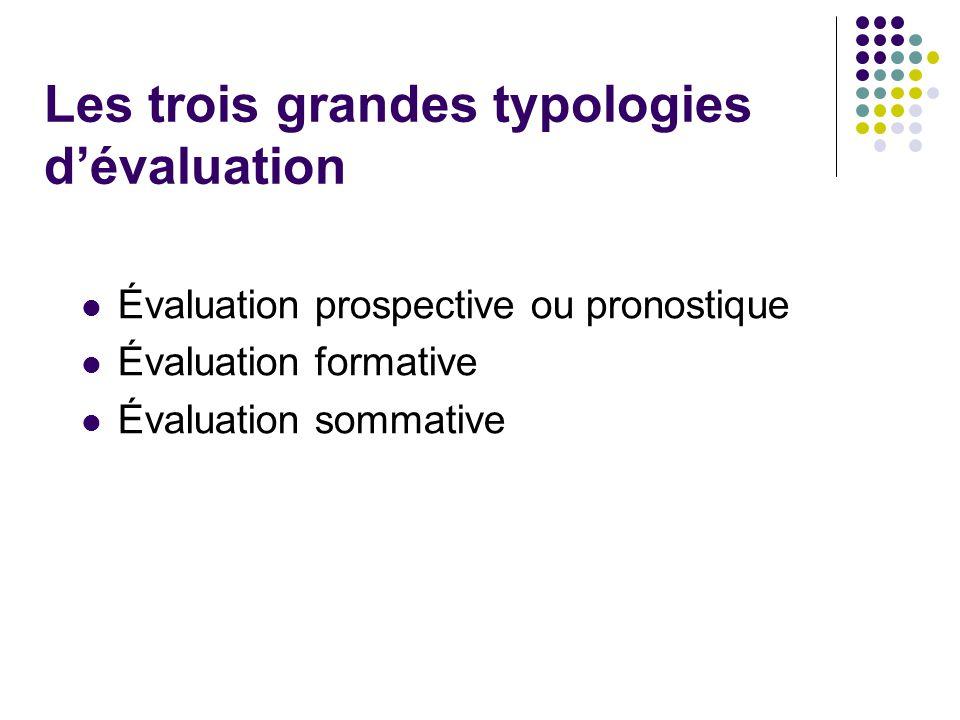 Les trois grandes typologies d'évaluation Évaluation prospective ou pronostique Évaluation formative Évaluation sommative