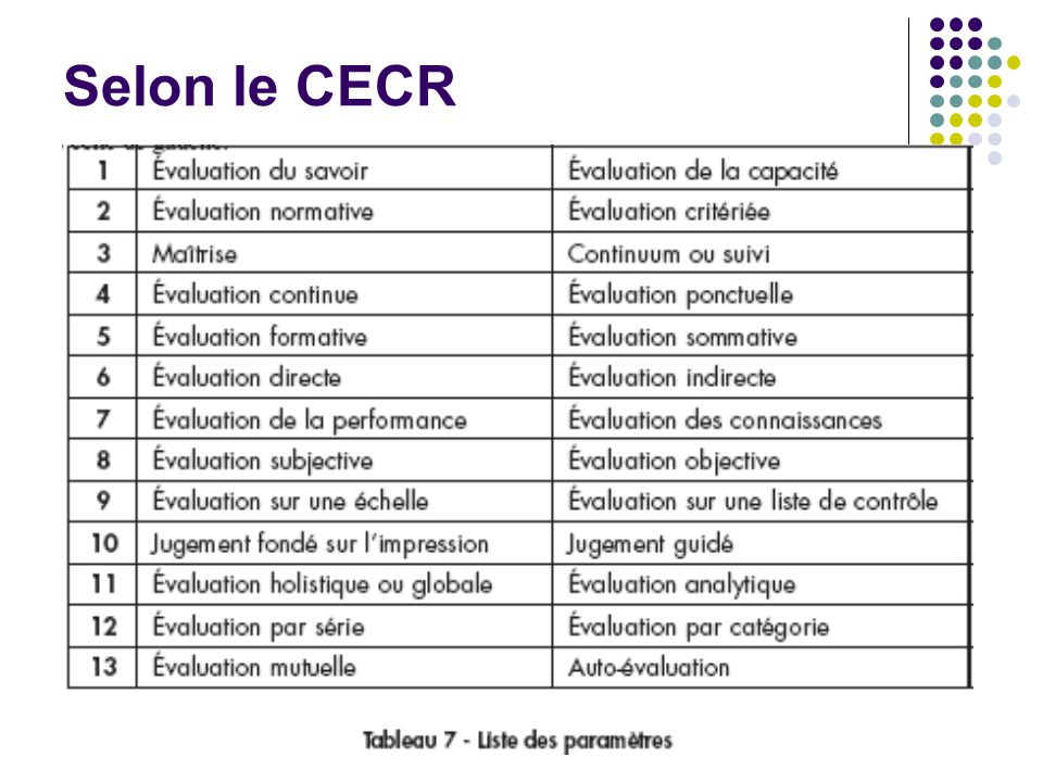 Selon le CECR