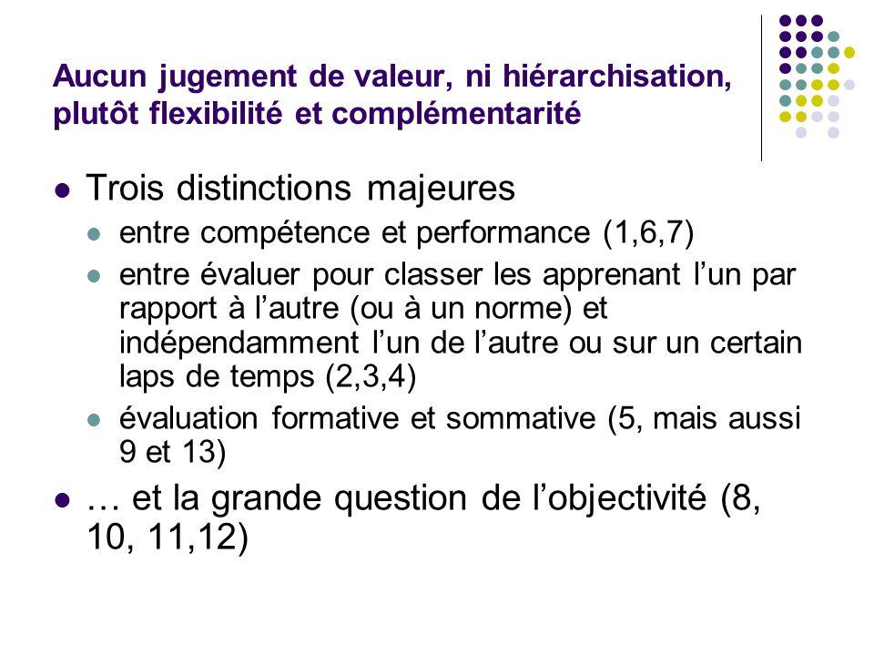 Aucun jugement de valeur, ni hiérarchisation, plutôt flexibilité et complémentarité Trois distinctions majeures entre compétence et performance (1,6,7
