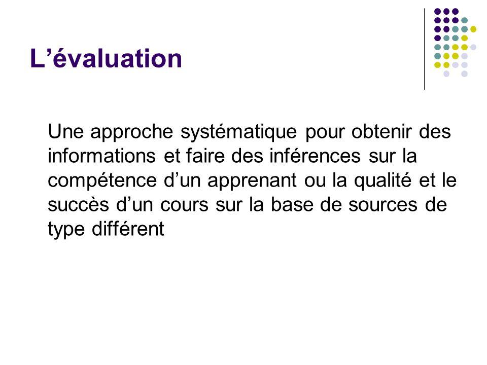 L'évaluation Une approche systématique pour obtenir des informations et faire des inférences sur la compétence d'un apprenant ou la qualité et le succ