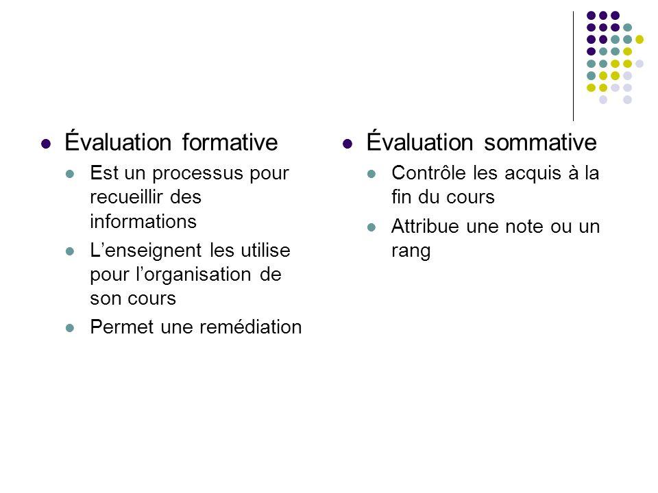 Évaluation formative Est un processus pour recueillir des informations L'enseignent les utilise pour l'organisation de son cours Permet une remédiatio