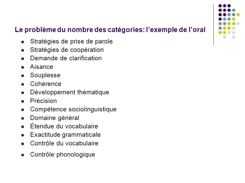 Le problème du nombre des catégories: l'exemple de l'oral Stratégies de prise de parole Stratégies de coopération Demande de clarification Aisance Sou