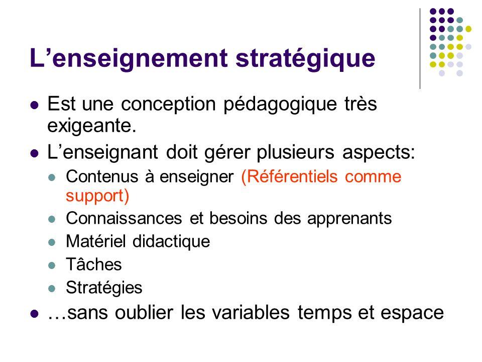 L'enseignement stratégique Est une conception pédagogique très exigeante. L'enseignant doit gérer plusieurs aspects: Contenus à enseigner (Référentiel