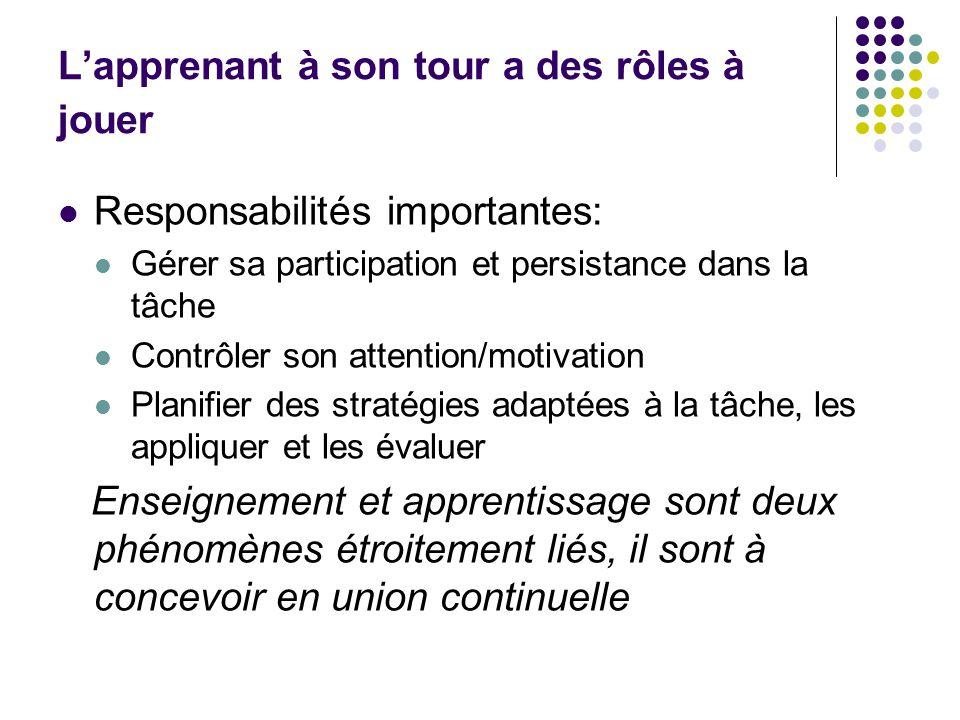 L'apprenant à son tour a des rôles à jouer Responsabilités importantes: Gérer sa participation et persistance dans la tâche Contrôler son attention/mo
