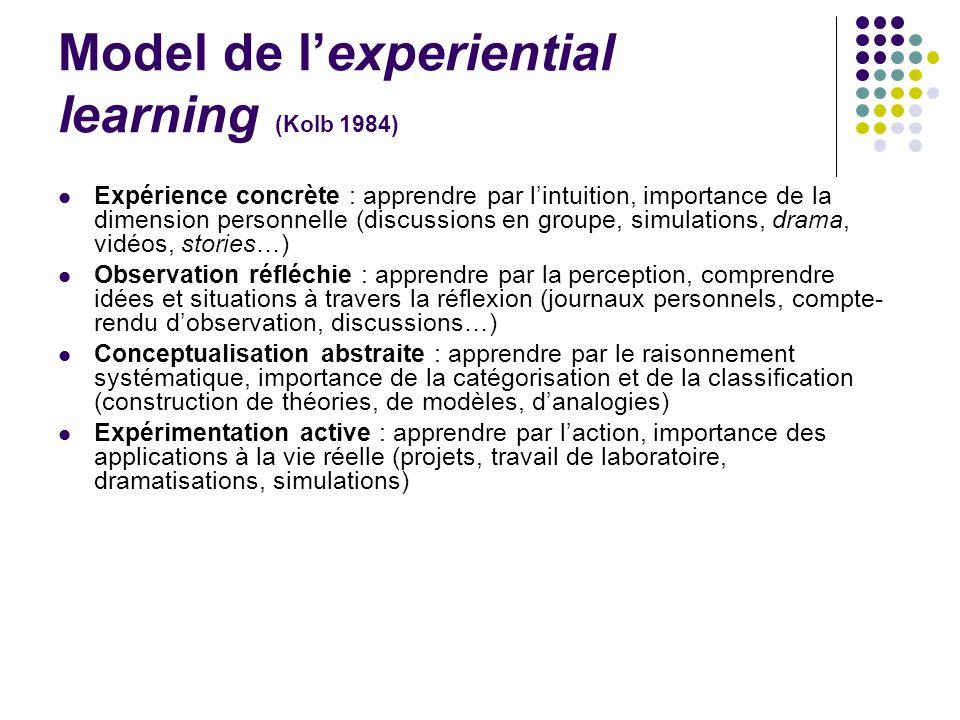 Model de l'experiential learning (Kolb 1984) Expérience concrète : apprendre par l'intuition, importance de la dimension personnelle (discussions en g