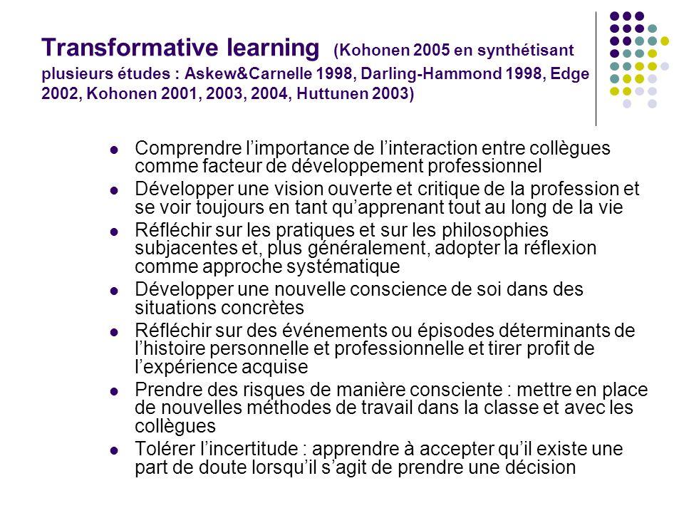 Transformative learning (Kohonen 2005 en synthétisant plusieurs études : Askew&Carnelle 1998, Darling-Hammond 1998, Edge 2002, Kohonen 2001, 2003, 200