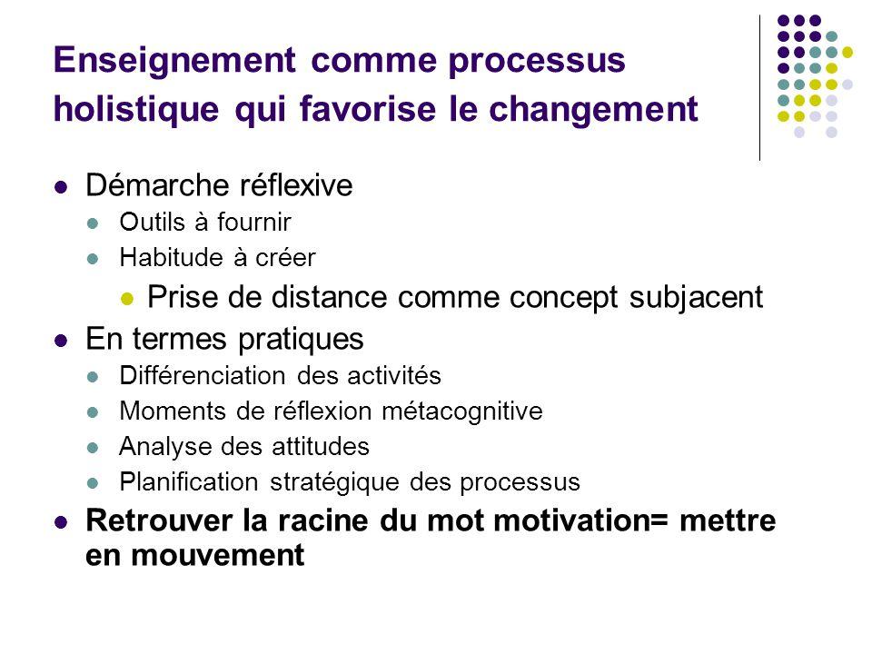 Enseignement comme processus holistique qui favorise le changement Démarche réflexive Outils à fournir Habitude à créer Prise de distance comme concep