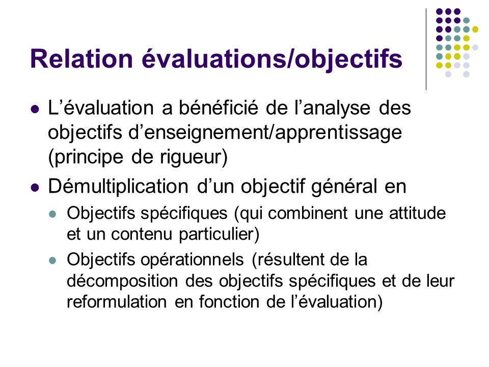 Relation évaluations/objectifs L'évaluation a bénéficié de l'analyse des objectifs d'enseignement/apprentissage (principe de rigueur) Démultiplication