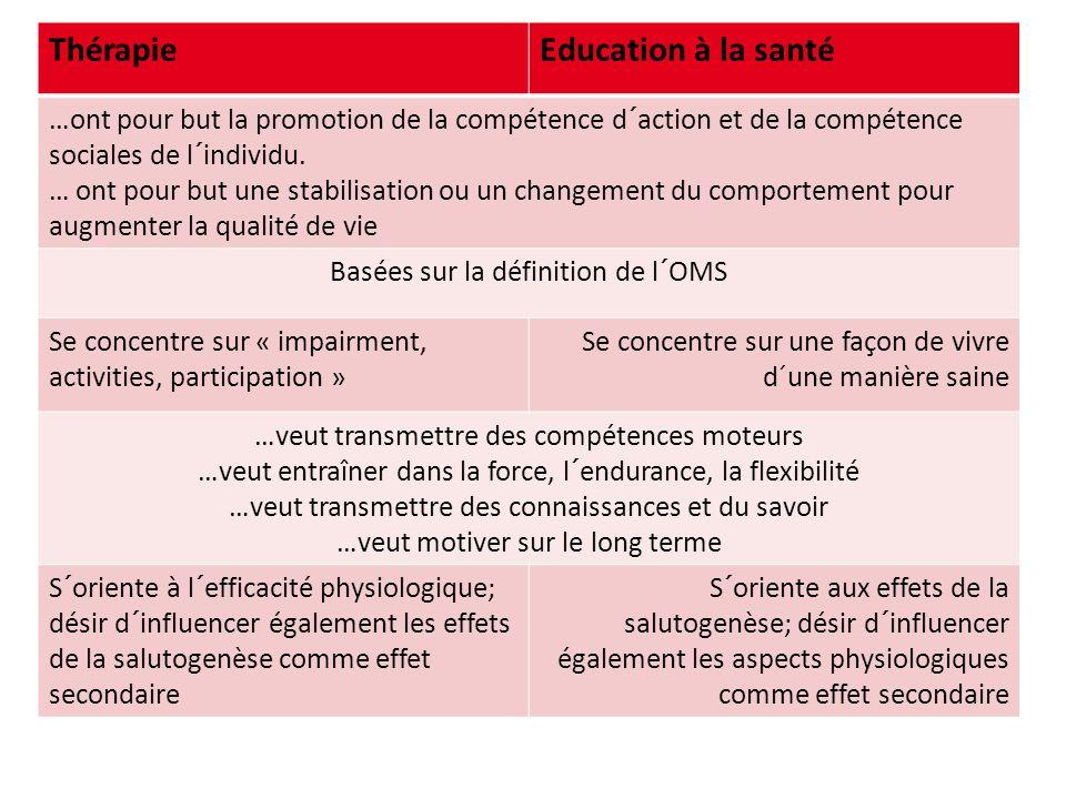 ThérapieEducation à la santé …ont pour but la promotion de la compétence d´action et de la compétence sociales de l´individu. … ont pour but une stabi