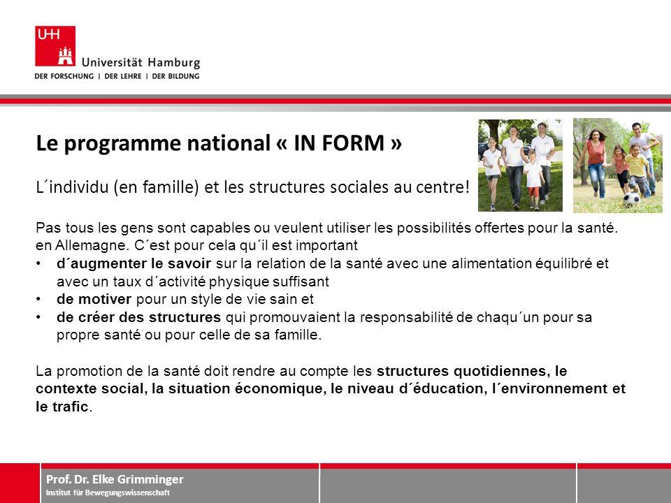 Prof. Dr. Elke Grimminger Institut für Bewegungswissenschaft Le programme national « IN FORM » L´individu (en famille) et les structures sociales au c
