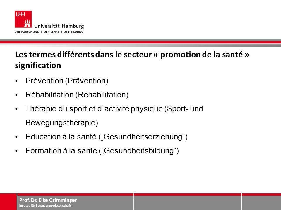 Prof. Dr. Elke Grimminger Institut für Bewegungswissenschaft Les termes différents dans le secteur « promotion de la santé » signification Prévention