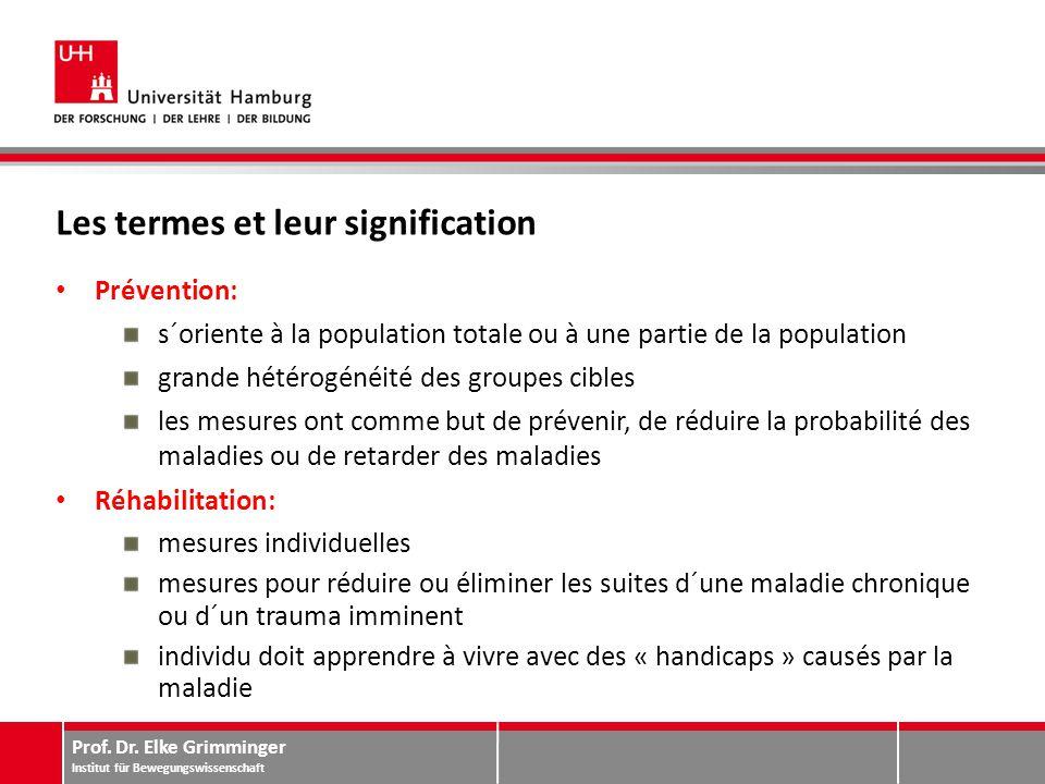Prof. Dr. Elke Grimminger Institut für Bewegungswissenschaft Les termes et leur signification Prévention: s´oriente à la population totale ou à une pa