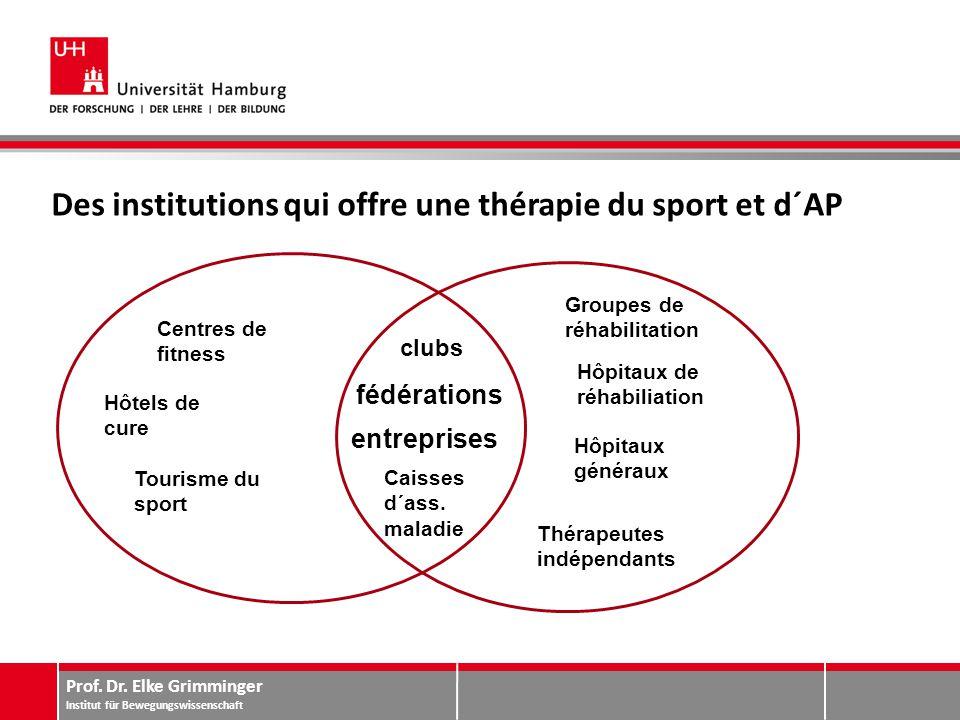 Prof. Dr. Elke Grimminger Institut für Bewegungswissenschaft Des institutions qui offre une thérapie du sport et d´AP clubs fédérations entreprises Ca