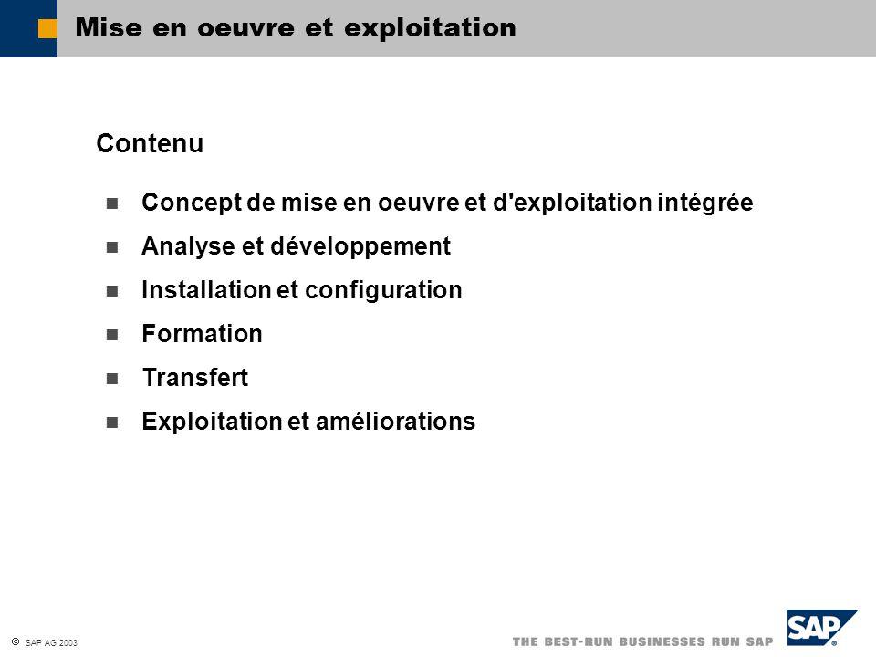  SAP AG 2003 Concept de mise en oeuvre et d exploitation intégrée Analyse et développement Installation et configuration Formation Transfert Exploitation et améliorations Contenu Mise en oeuvre et exploitation