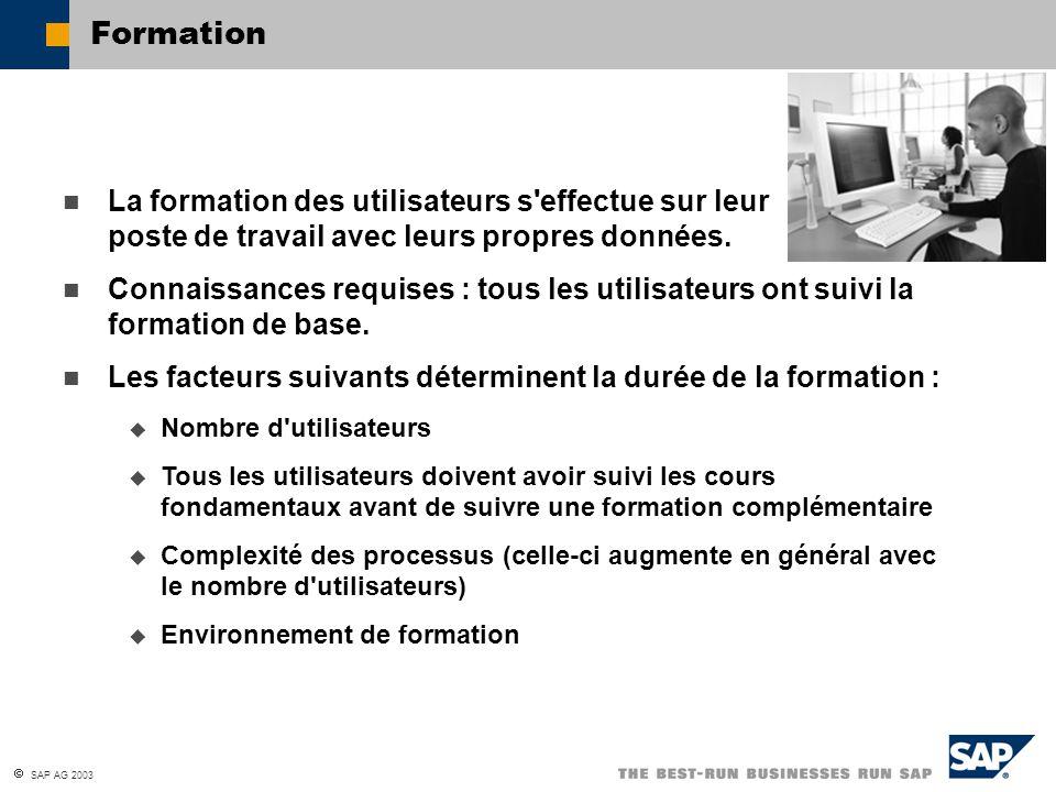  SAP AG 2003 Formation La formation des utilisateurs s'effectue sur leur poste de travail avec leurs propres données. Connaissances requises : tous l