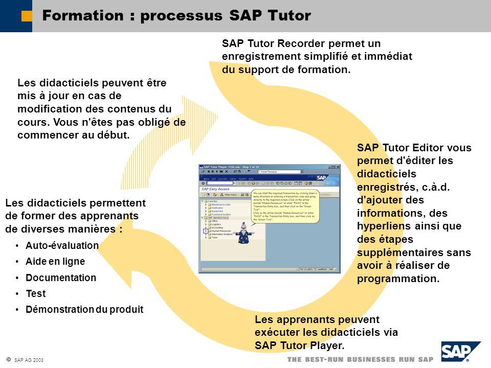  SAP AG 2003 Les didacticiels permettent de former des apprenants de diverses manières : Auto-évaluation Aide en ligne Documentation Test Démonstration du produit Les didacticiels peuvent être mis à jour en cas de modification des contenus du cours.