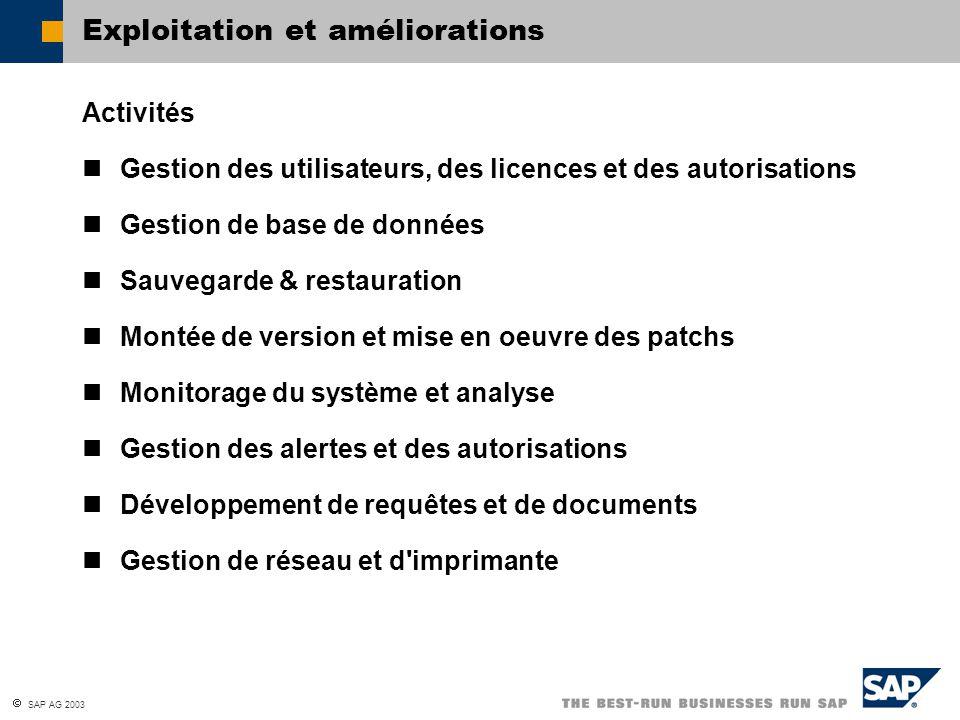  SAP AG 2003 Exploitation et améliorations Activités Gestion des utilisateurs, des licences et des autorisations Gestion de base de données Sauvegard