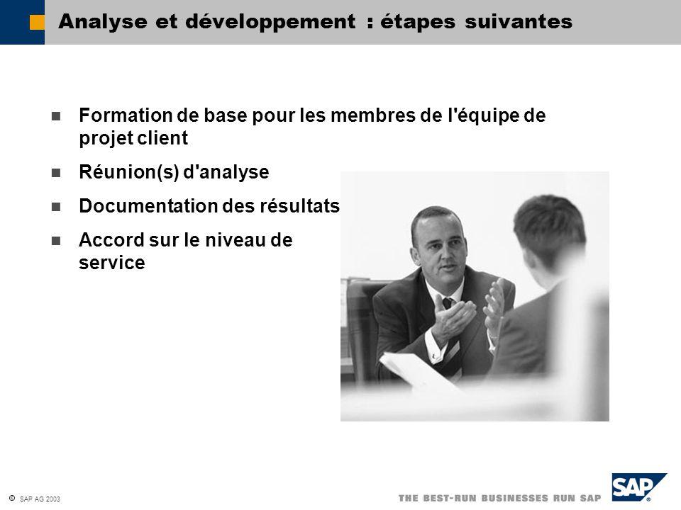  SAP AG 2003 Analyse et développement : étapes suivantes Formation de base pour les membres de l équipe de projet client Réunion(s) d analyse Documentation des résultats Accord sur le niveau de service