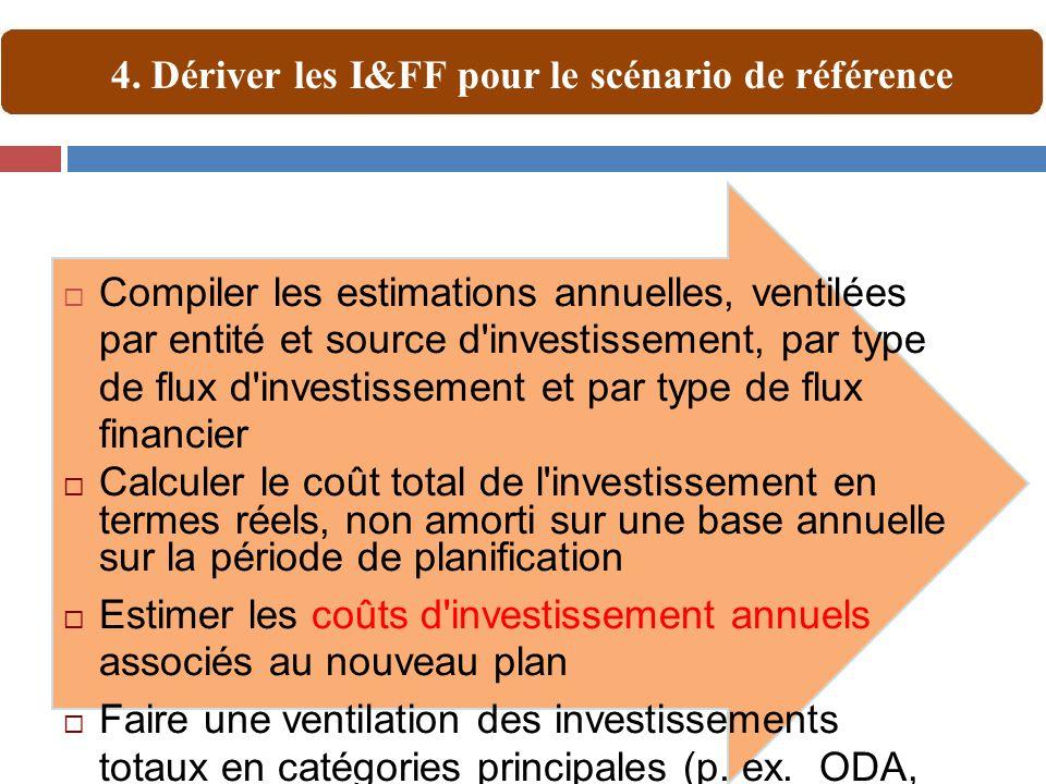  Compiler les estimations annuelles, ventilées par entité et source d'investissement, par type de flux d'investissement et par type de flux financier