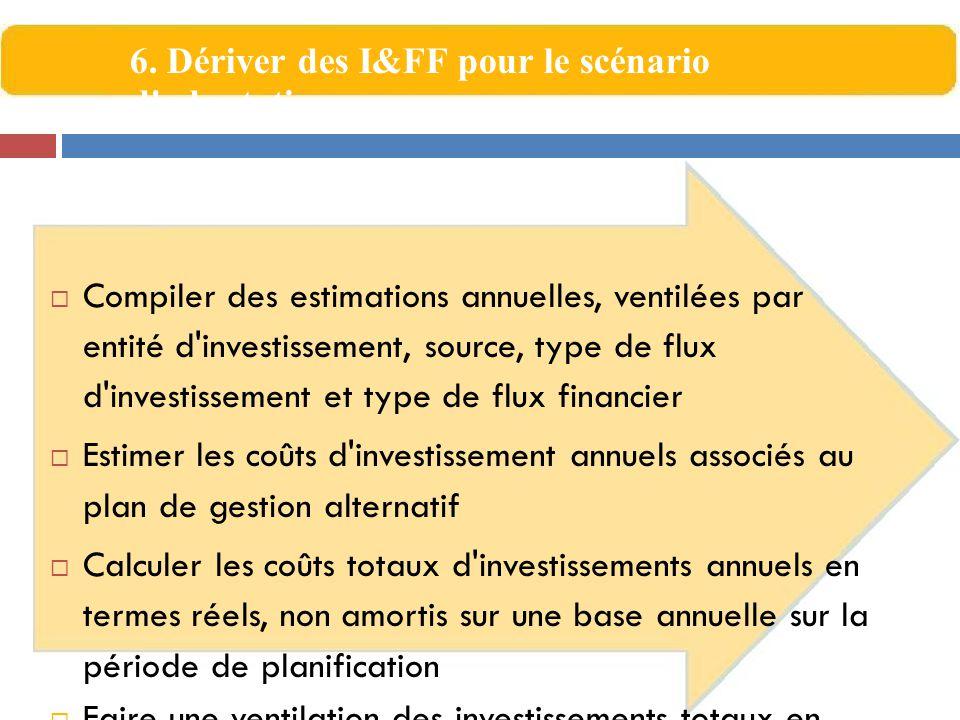  Compiler des estimations annuelles, ventilées par entité d'investissement, source, type de flux d'investissement et type de flux financier  Estimer