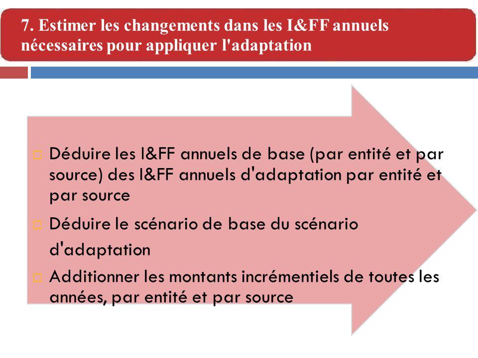  Déduire les I&FF annuels de base (par entité et par source) des I&FF annuels d'adaptation par entité et par source  Déduire le scénario de base du