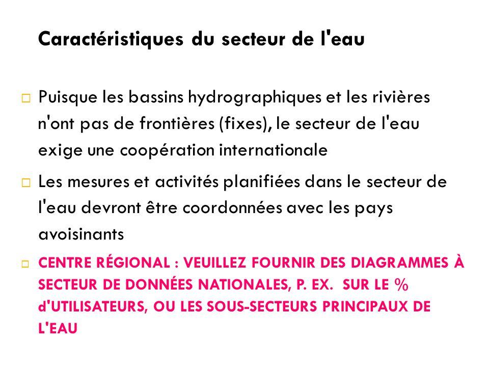 Caractéristiques du secteur de l'eau  Puisque les bassins hydrographiques et les rivières n'ont pas de frontières (fixes), le secteur de l'eau exige