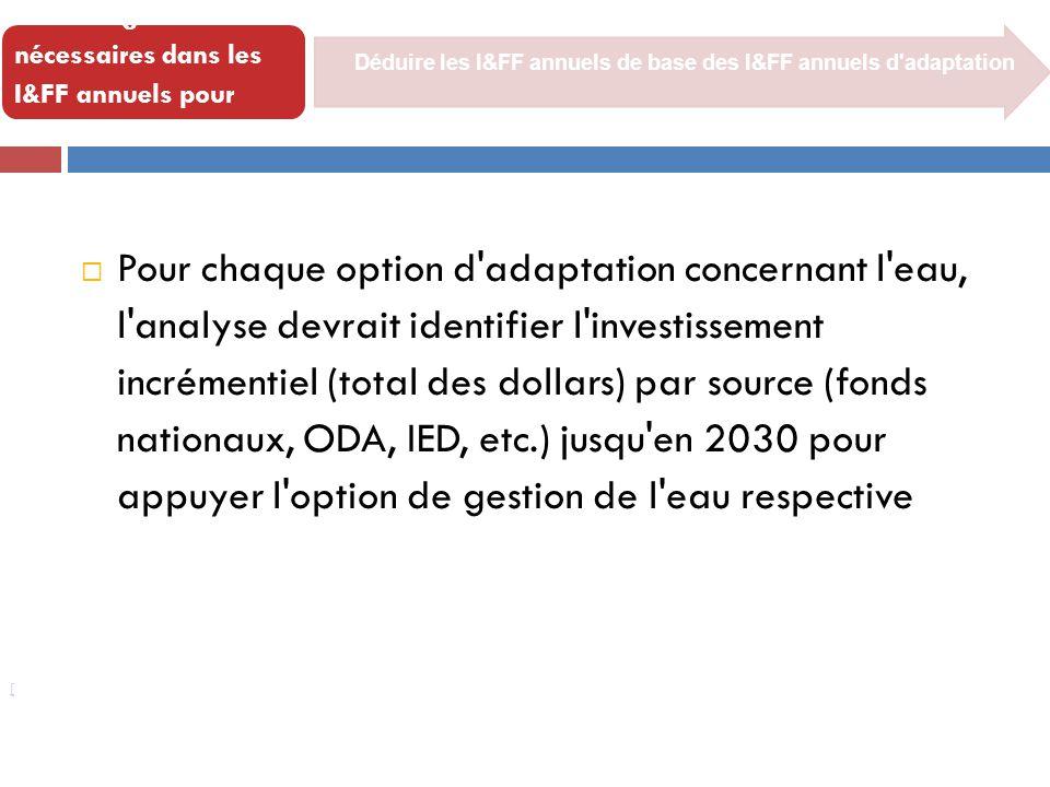 [ Déduire les I&FF annuels de base des I&FF annuels d'adaptation 7. EChangements nécessaires dans les I&FF annuels pour appliquer l'adaptation  Pour