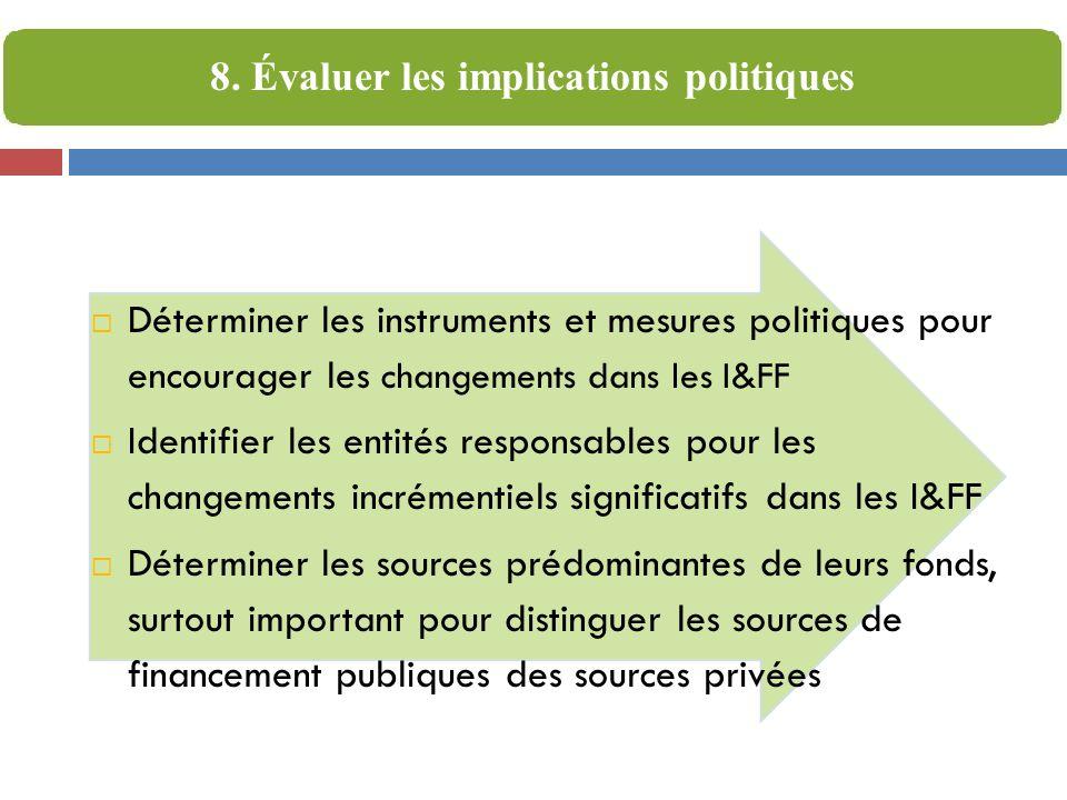  Déterminer les instruments et mesures politiques pour encourager les changements dans les I&FF  Identifier les entités responsables pour les change
