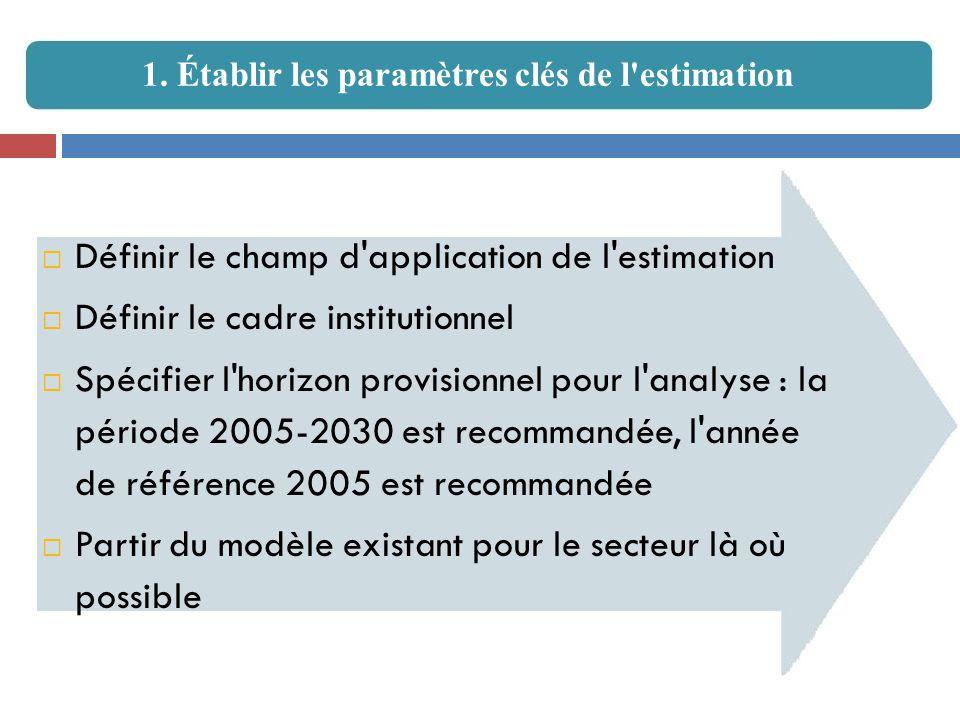  Définir le champ d'application de l'estimation  Définir le cadre institutionnel  Spécifier l'horizon provisionnel pour l'analyse : la période 2005