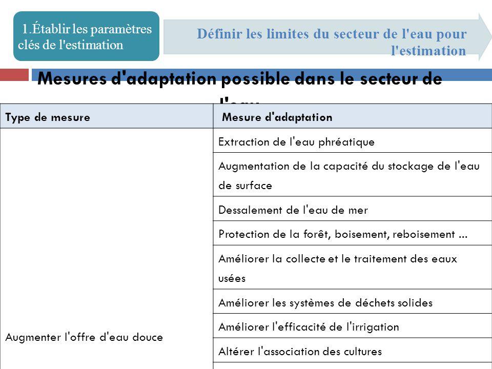 Définir les limites du secteur de l'eau pour l'estimation 1.Établir les paramètres clés de l'estimation Mesures d'adaptation possible dans le secteur