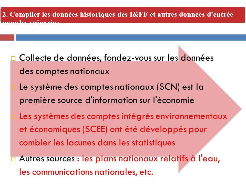  Collecte de données, fondez-vous sur les données des comptes nationaux  Le système des comptes nationaux (SCN) est la première source d'information
