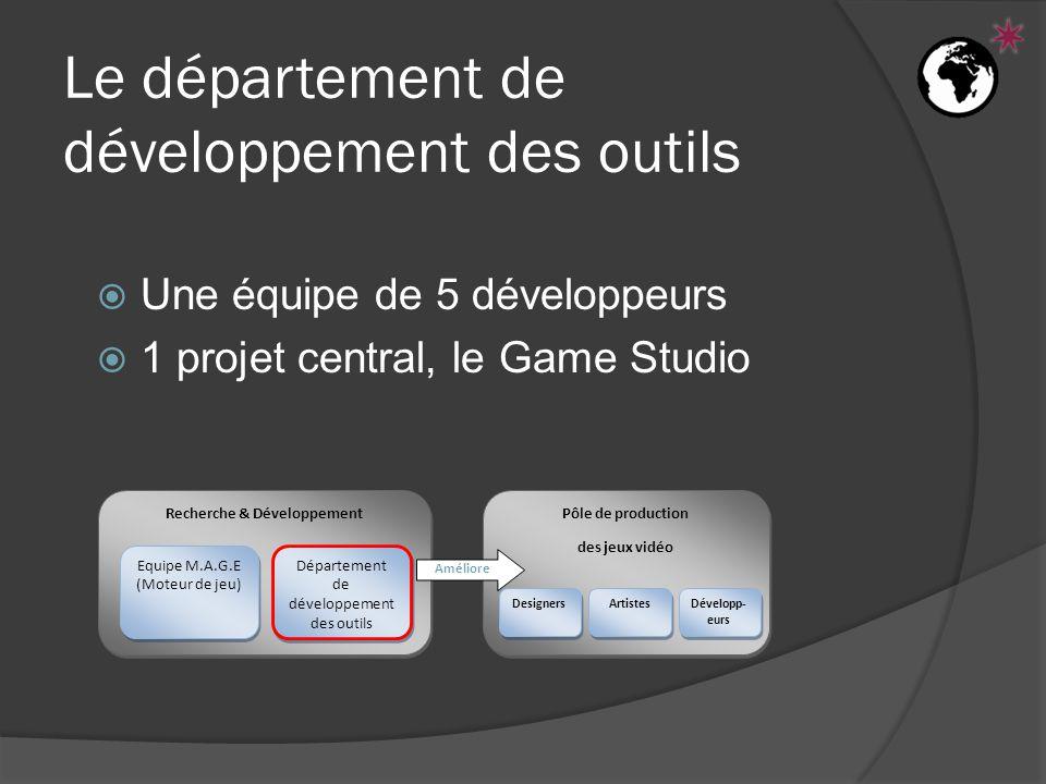 Le département de développement des outils Pôle de production des jeux vidéo Pôle de production des jeux vidéo Recherche & Développement Equipe M.A.G.E (Moteur de jeu) Département de développement des outils Améliore Designers Artistes Développ- eurs  Une équipe de 5 développeurs  1 projet central, le Game Studio