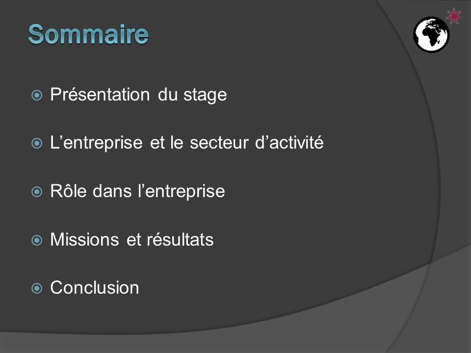  Présentation du stage  L'entreprise et le secteur d'activité  Rôle dans l'entreprise  Missions et résultats  Conclusion