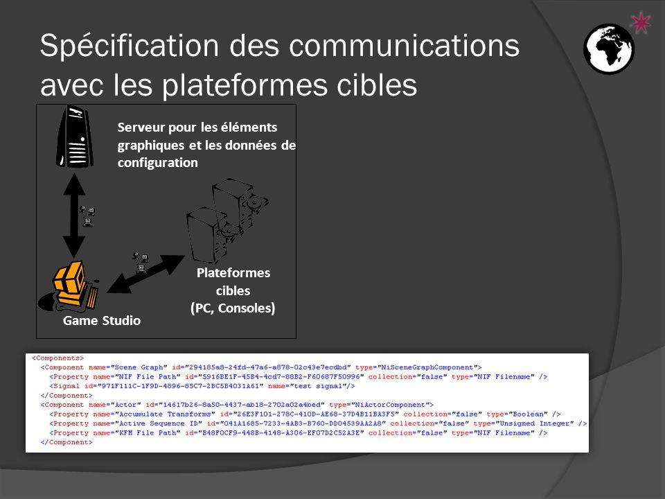 Spécification des communications avec les plateformes cibles Serveur pour les éléments graphiques et les données de configuration Game Studio Plateformes cibles (PC, Consoles)