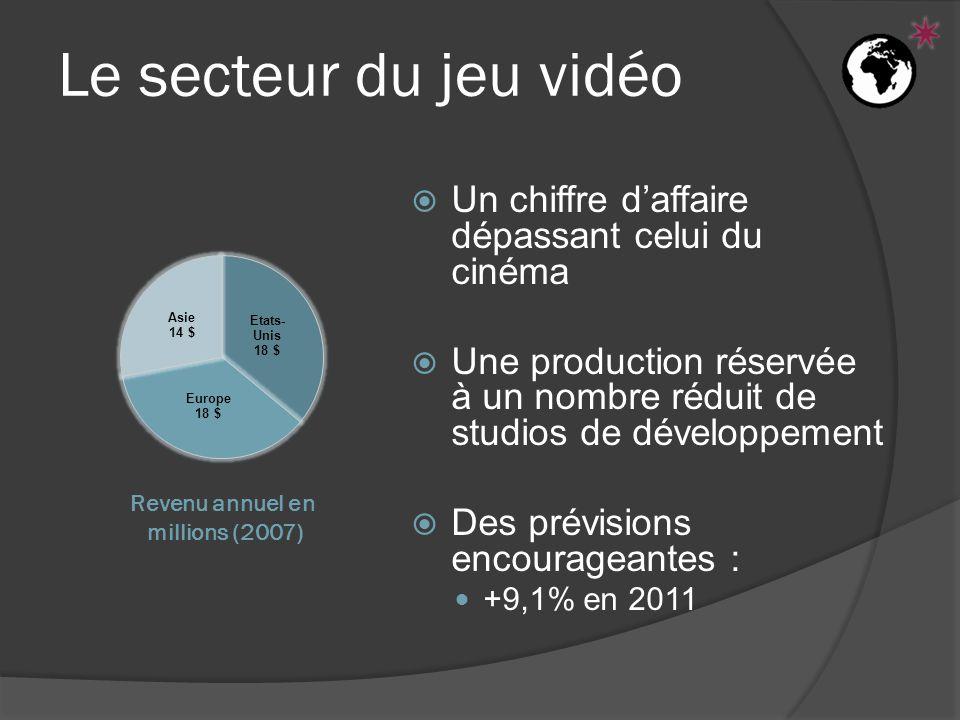 Le secteur du jeu vidéo Revenu annuel en millions (2007)  Un chiffre d'affaire dépassant celui du cinéma  Une production réservée à un nombre réduit de studios de développement  Des prévisions encourageantes : +9,1% en 2011